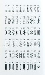 60 programów ściegowych maszyny do szycia Janome DXL603